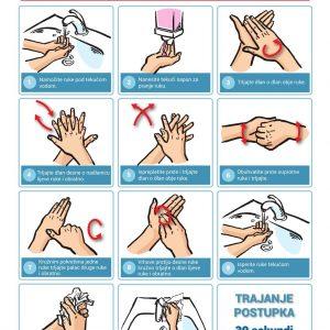 Sprječavanje širenja zaraze: Ovako se pravilno peru ruke